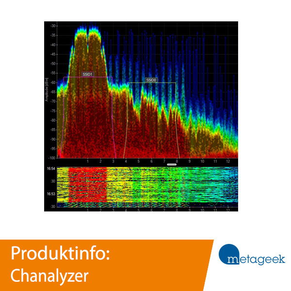 MetaGeek Chanalyzer