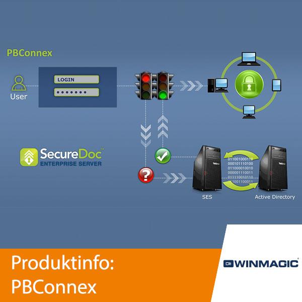 WinMagic PBConnex
