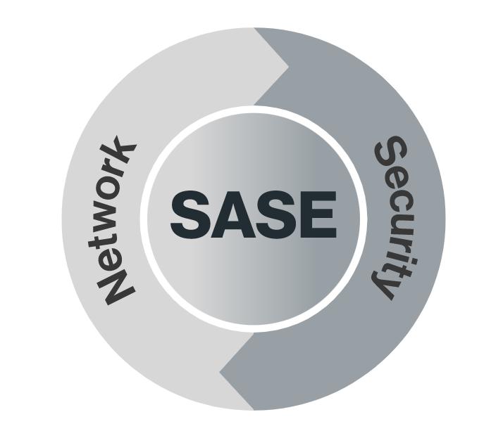 SASE - Cato Networks